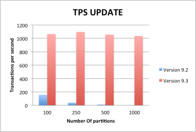 TPS_Update